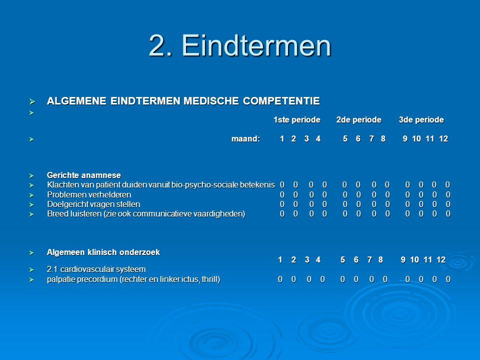 2. Eindtermen  ALGEMENE EINDTERMEN MEDISCHE COMPETENTIE  1ste periode 2de periode 3de periode  maand: 1 2 3 4 5 6 7 8 9 10 11 12  Gerichte anamnes