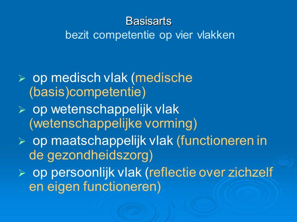 Basisarts Basisarts bezit competentie op vier vlakken   op medisch vlak (medische (basis)competentie)   op wetenschappelijk vlak (wetenschappelijke vorming)   op maatschappelijk vlak (functioneren in de gezondheidszorg)   op persoonlijk vlak (reflectie over zichzelf en eigen functioneren)