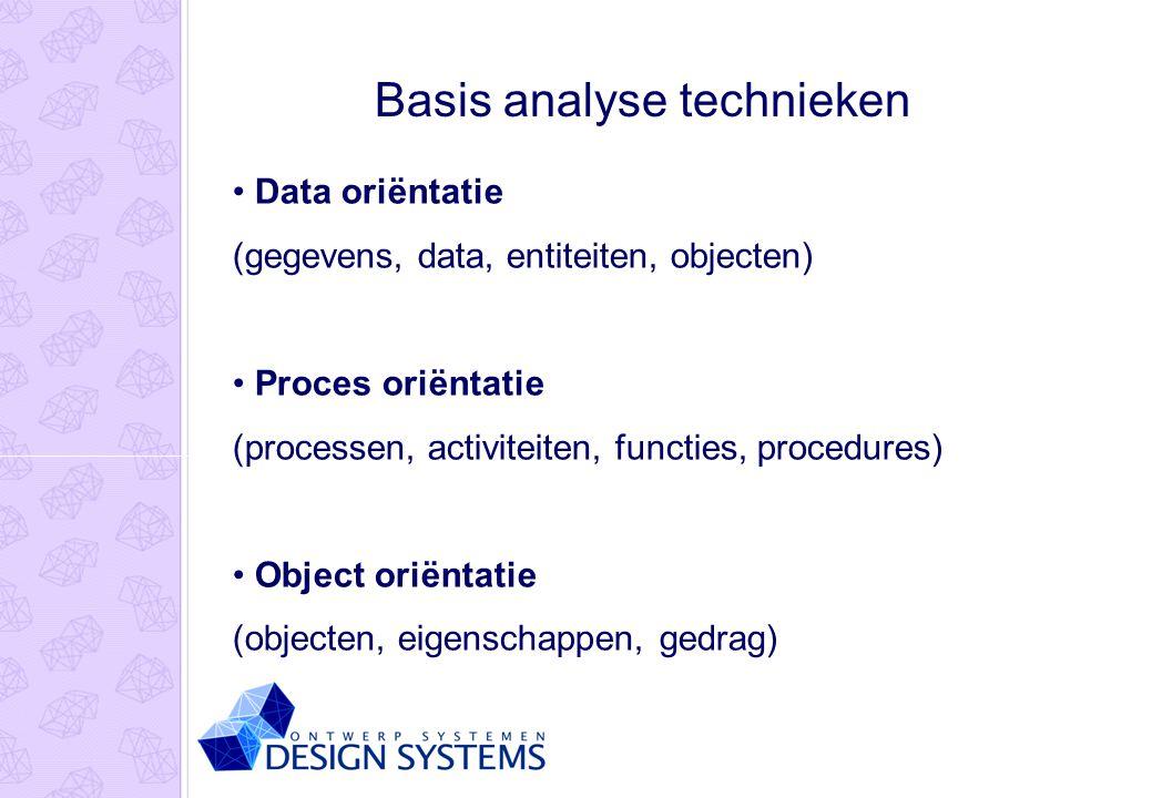 Basis analyse technieken Data oriëntatie (gegevens, data, entiteiten, objecten) Proces oriëntatie (processen, activiteiten, functies, procedures) Object oriëntatie (objecten, eigenschappen, gedrag)