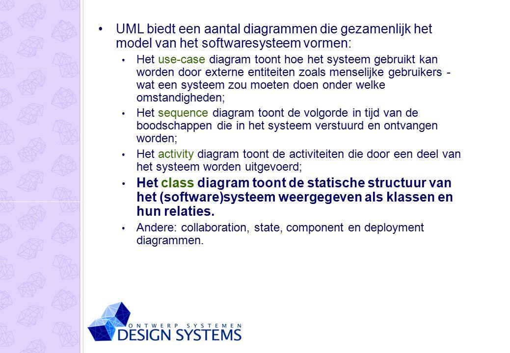 UML biedt een aantal diagrammen die gezamenlijk het model van het softwaresysteem vormen:UML biedt een aantal diagrammen die gezamenlijk het model van het softwaresysteem vormen: Het use-case diagram toont hoe het systeem gebruikt kan worden door externe entiteiten zoals menselijke gebruikers - wat een systeem zou moeten doen onder welke omstandigheden; Het use-case diagram toont hoe het systeem gebruikt kan worden door externe entiteiten zoals menselijke gebruikers - wat een systeem zou moeten doen onder welke omstandigheden; Het sequence diagram toont de volgorde in tijd van de boodschappen die in het systeem verstuurd en ontvangen worden; Het sequence diagram toont de volgorde in tijd van de boodschappen die in het systeem verstuurd en ontvangen worden; Het activity diagram toont de activiteiten die door een deel van het systeem worden uitgevoerd; Het activity diagram toont de activiteiten die door een deel van het systeem worden uitgevoerd; Het class diagram toont de statische structuur van het (software)systeem weergegeven als klassen en hun relaties.