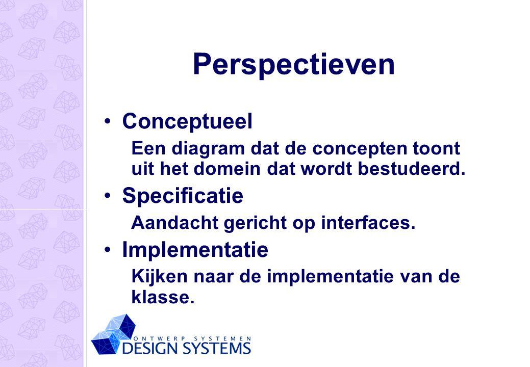 Perspectieven Conceptueel Een diagram dat de concepten toont uit het domein dat wordt bestudeerd.