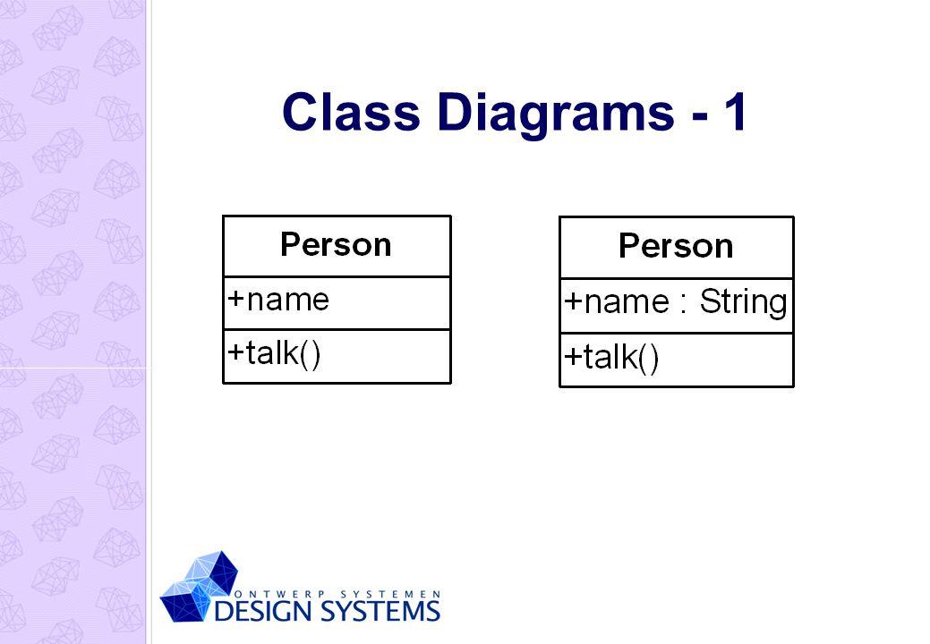 Class Diagrams - 1