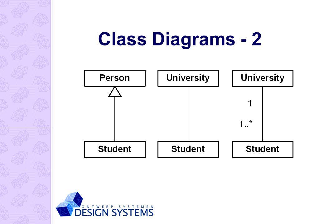 Class Diagrams - 2