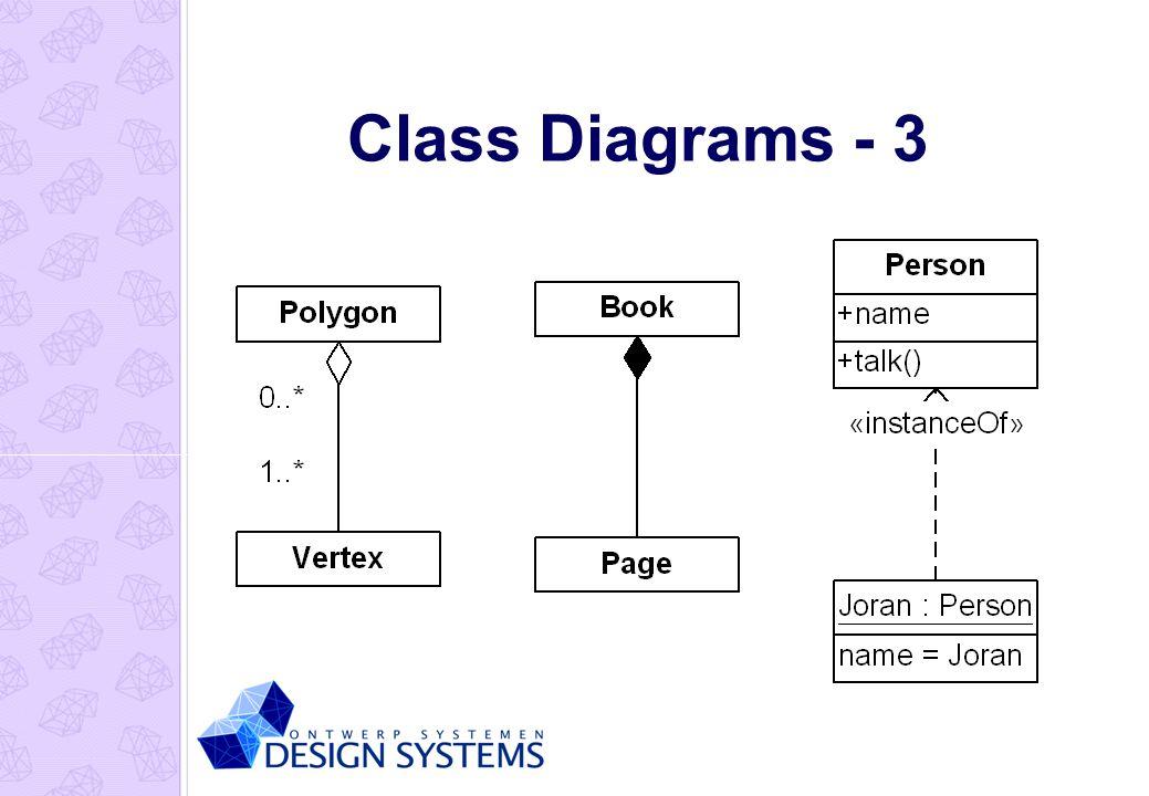 Class Diagrams - 3