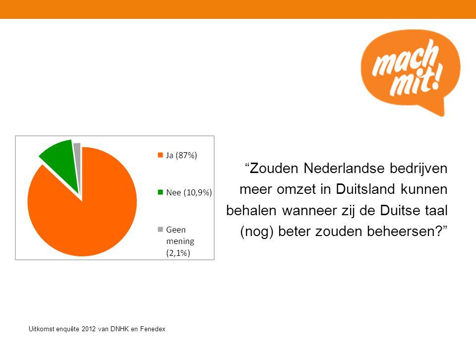 """""""Zouden Nederlandse bedrijven meer omzet in Duitsland kunnen behalen wanneer zij de Duitse taal (nog) beter zouden beheersen?"""" Uitkomst enquête 2012 v"""