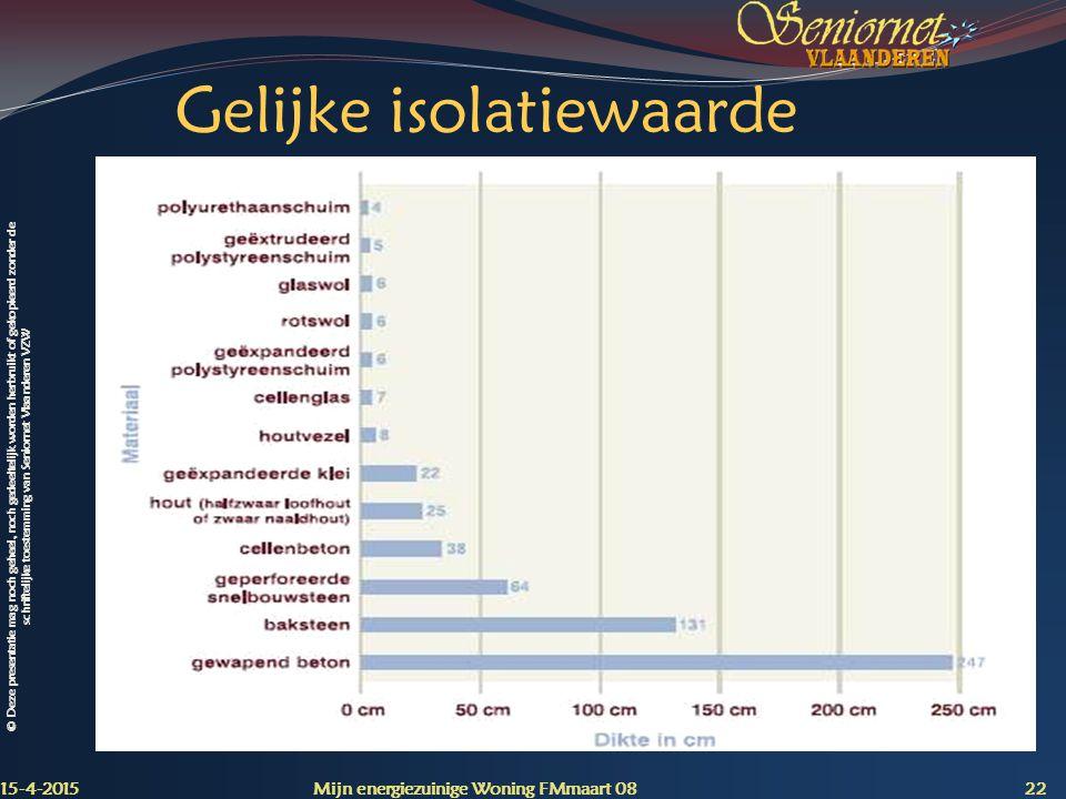 © Deze presentatie mag noch geheel, noch gedeeltelijk worden herbruikt of gekopieerd zonder de schriftelijke toestemming van Seniornet Vlaanderen VZW Gelijke isolatiewaarde 15-4-2015 Mijn energiezuinige Woning FMmaart 08 22