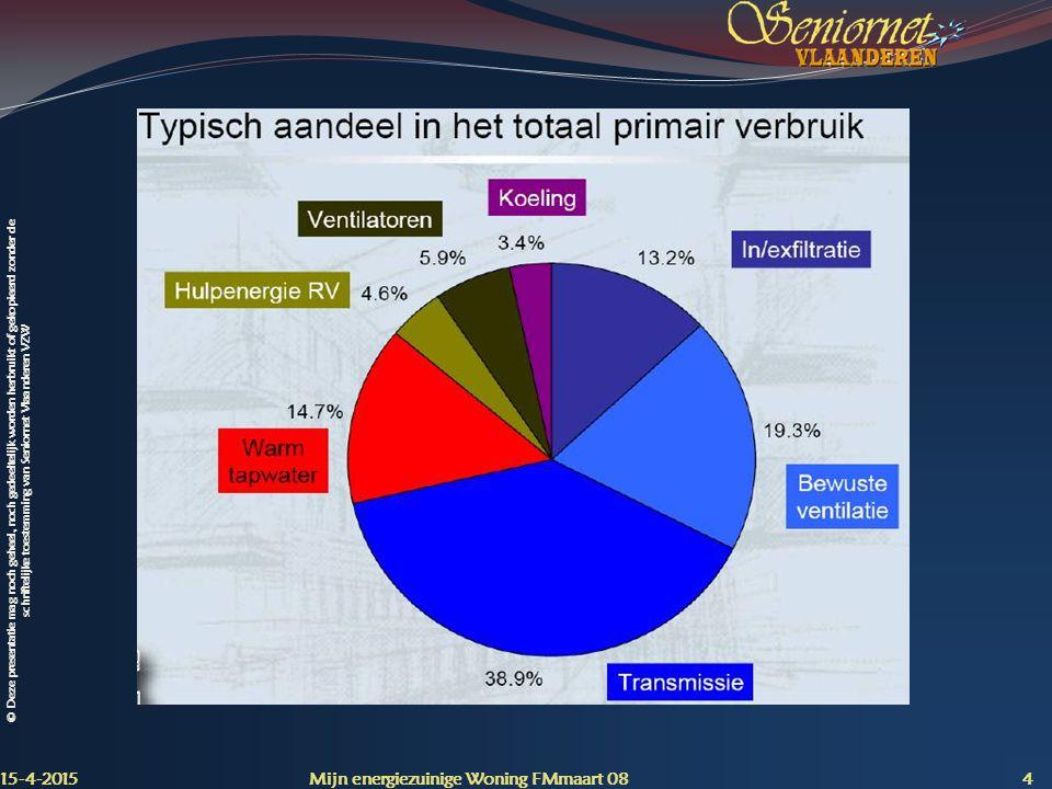 © Deze presentatie mag noch geheel, noch gedeeltelijk worden herbruikt of gekopieerd zonder de schriftelijke toestemming van Seniornet Vlaanderen VZW Zonne-energiesystemen 1.000 kWh/m2.jaar.