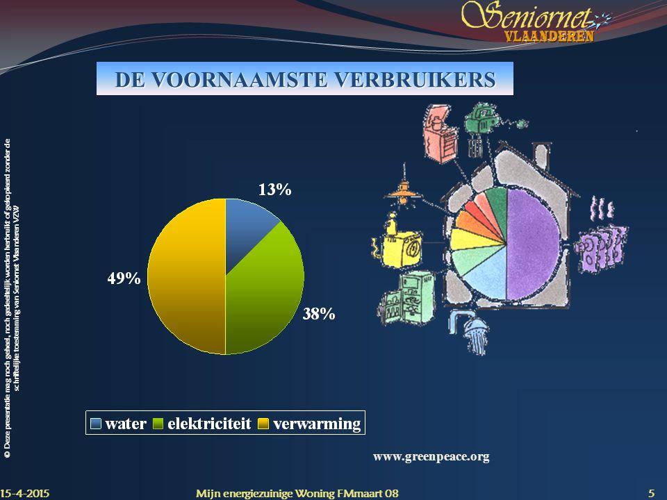 © Deze presentatie mag noch geheel, noch gedeeltelijk worden herbruikt of gekopieerd zonder de schriftelijke toestemming van Seniornet Vlaanderen VZW BESPAREN OP ELEKTRICITEIT .