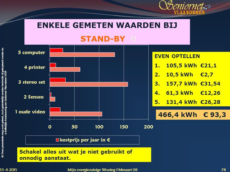 © Deze presentatie mag noch geheel, noch gedeeltelijk worden herbruikt of gekopieerd zonder de schriftelijke toestemming van Seniornet Vlaanderen VZW ENKELE GEMETEN WAARDEN BIJ STAND-BY !.