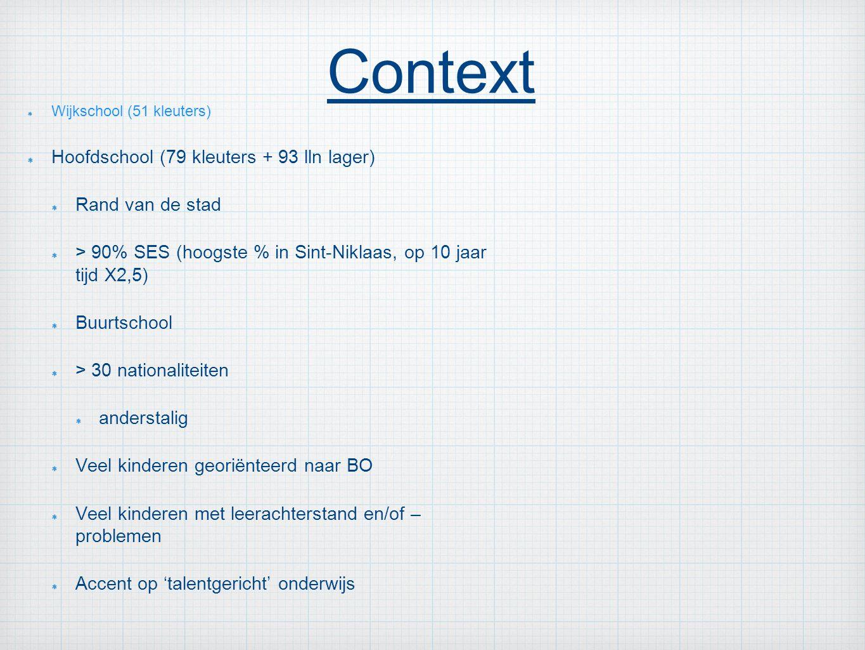 Context Wijkschool (51 kleuters) Hoofdschool (79 kleuters + 93 lln lager) Rand van de stad > 90% SES (hoogste % in Sint-Niklaas, op 10 jaar tijd X2,5)