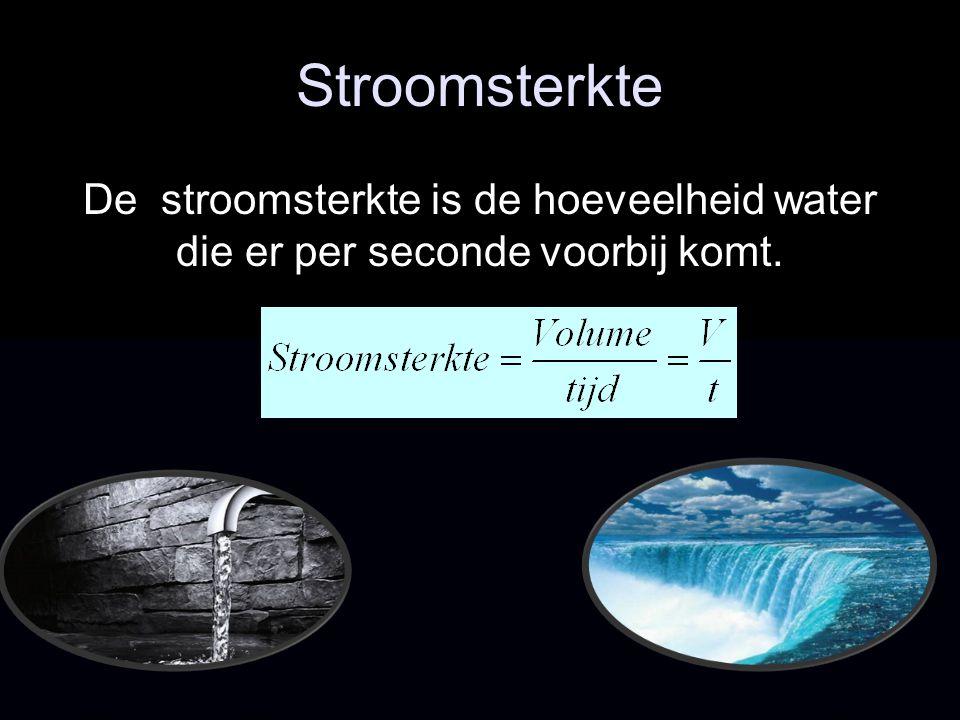 Stroomsterkte De stroomsterkte is de hoeveelheid water die er per seconde voorbij komt.