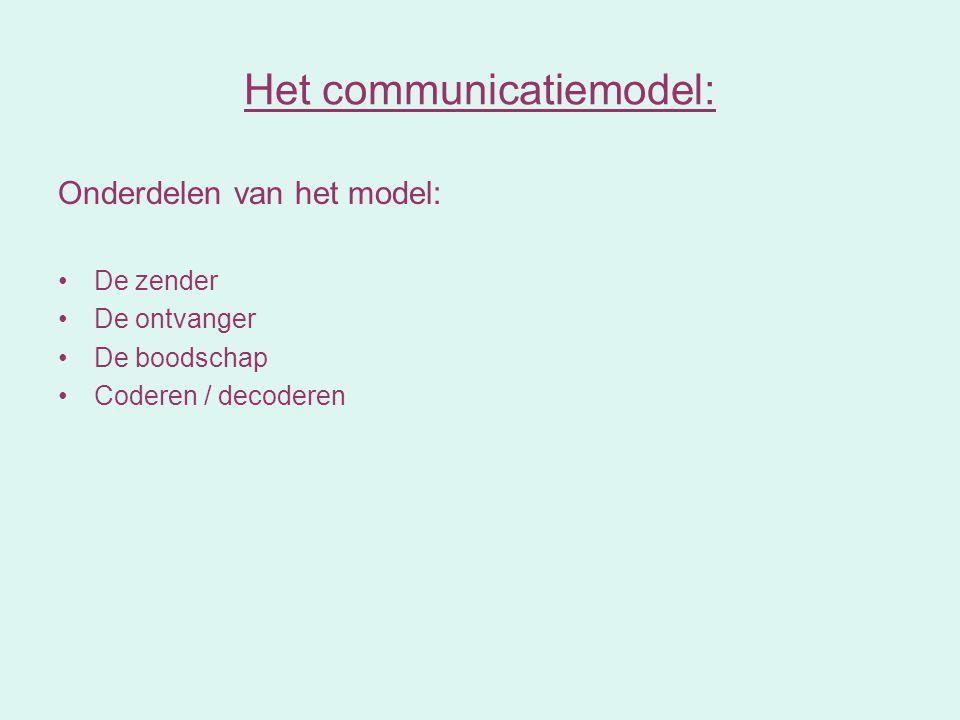 Onderdelen van het model: De zender De ontvanger De boodschap Coderen / decoderen Het communicatiemodel: