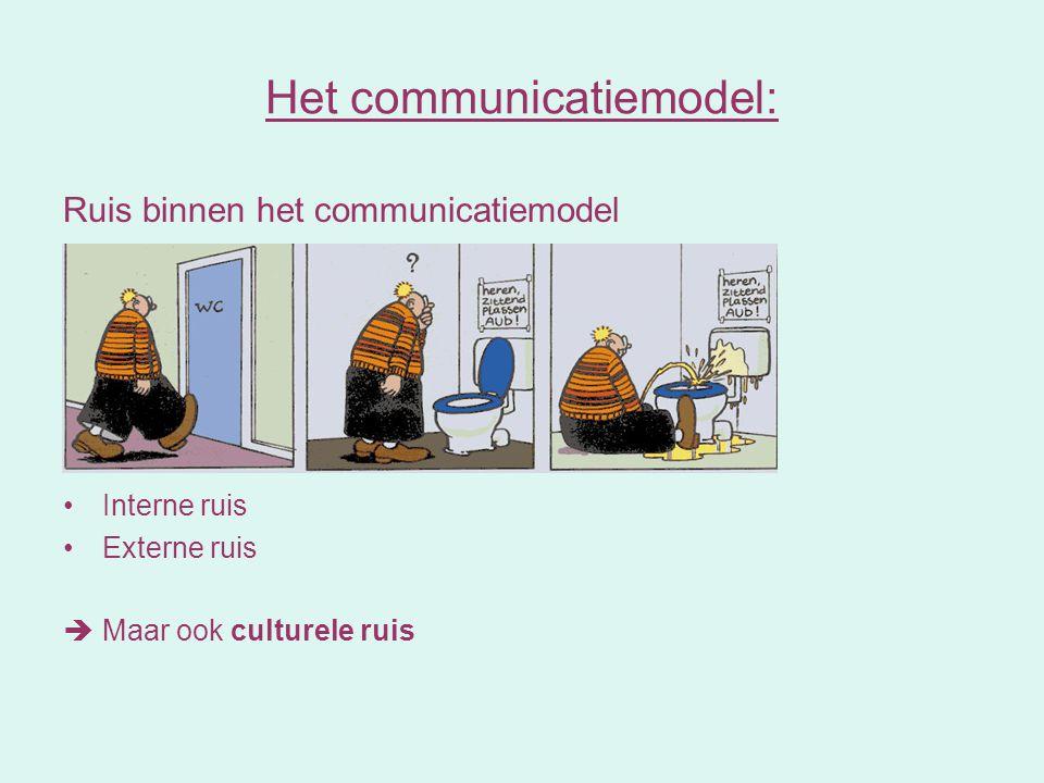 Ruis binnen het communicatiemodel Interne ruis Externe ruis  Maar ook culturele ruis