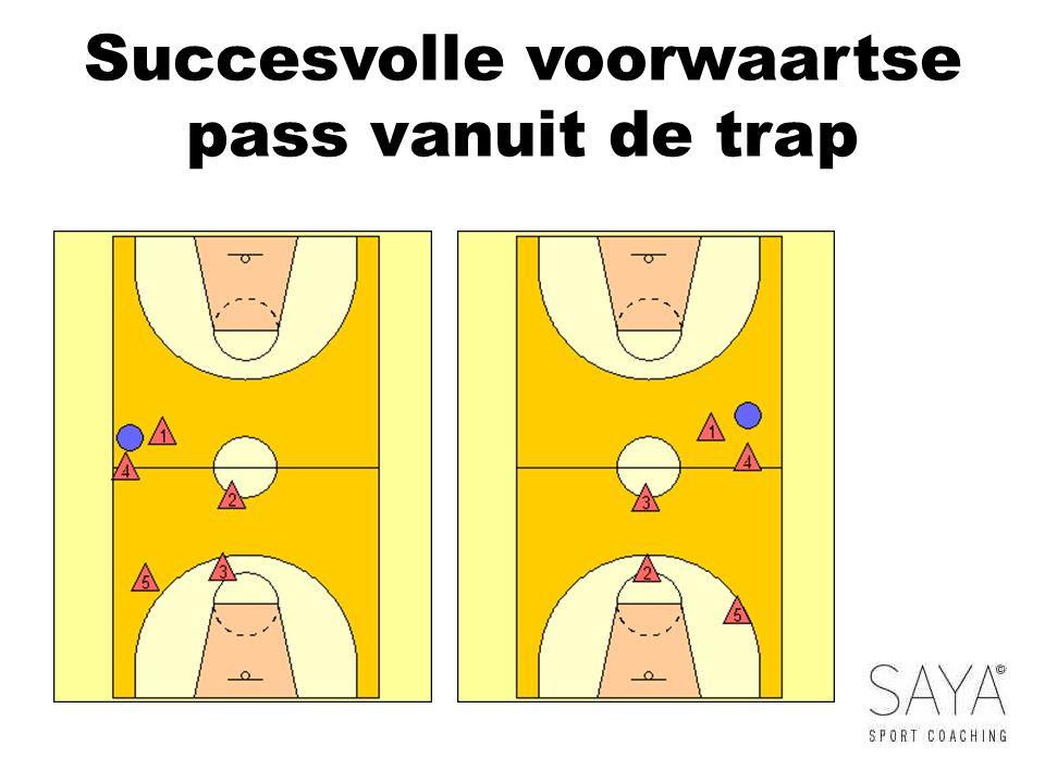 Succesvolle voorwaartse pass vanuit de trap
