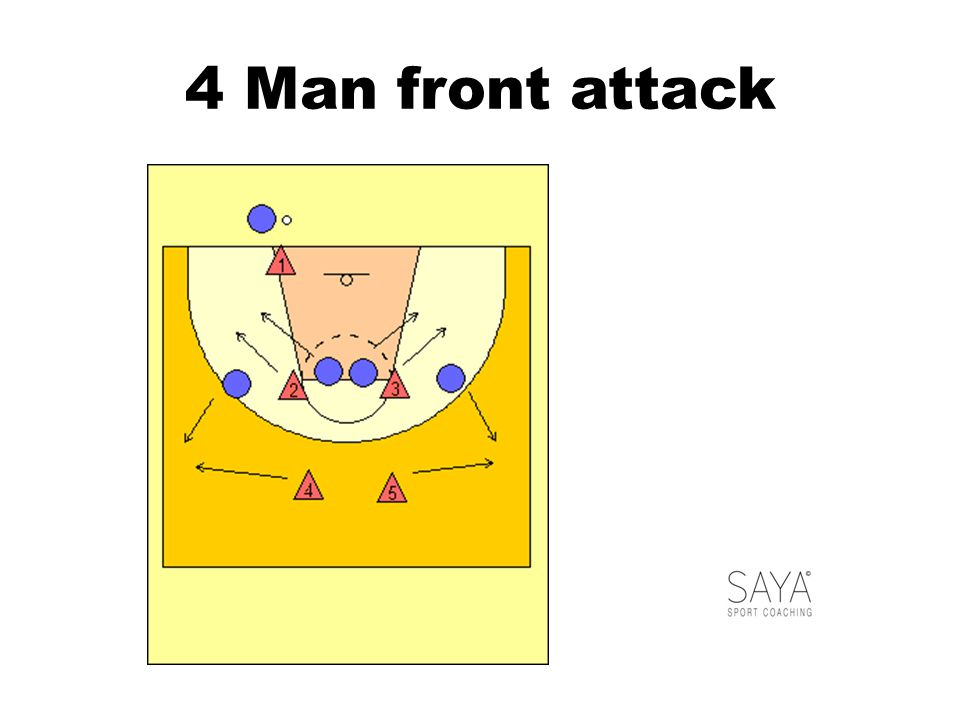 4 Man front attack