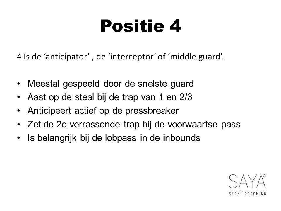 Positie 4 4 Is de 'anticipator', de 'interceptor' of 'middle guard'.