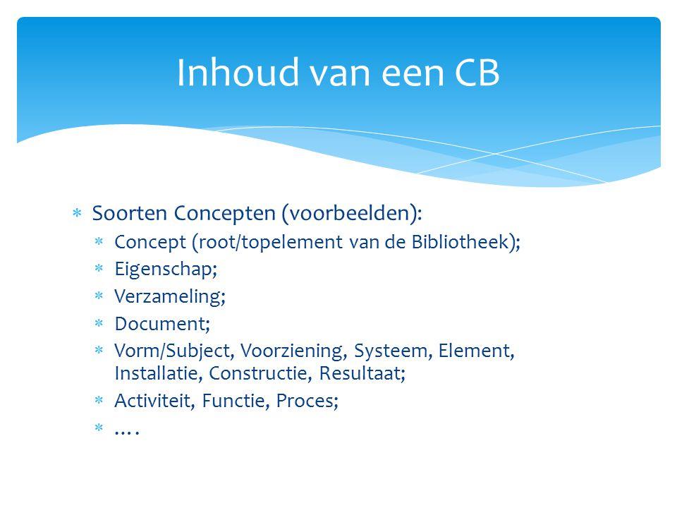  Soorten Concepten (voorbeelden):  Concept (root/topelement van de Bibliotheek);  Eigenschap;  Verzameling;  Document;  Vorm/Subject, Voorzienin