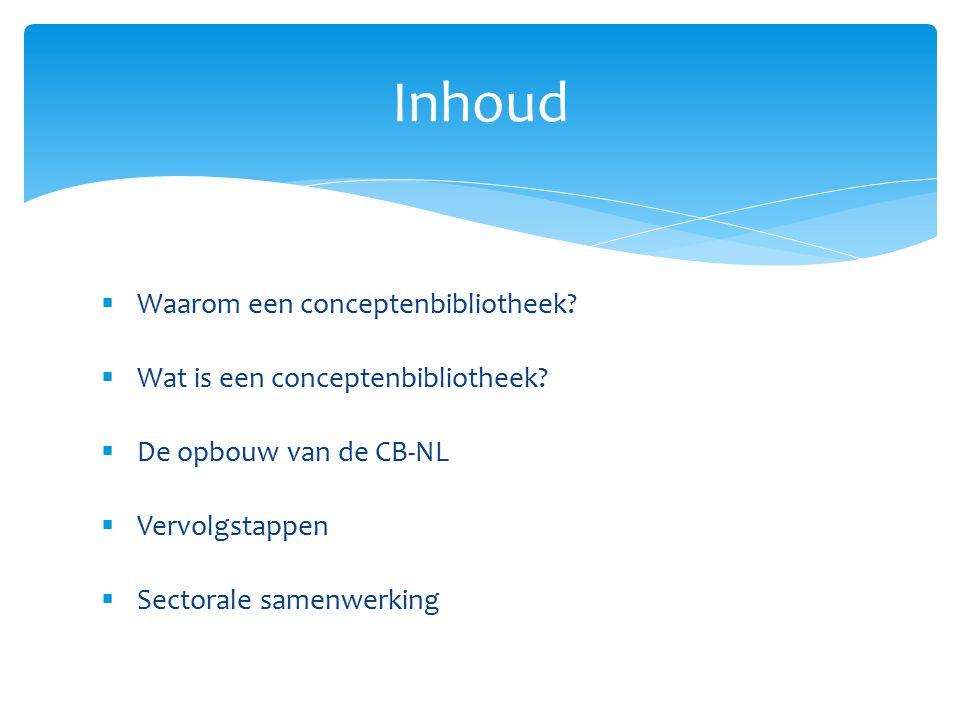  Gebruik als bibliotheek met expliciete kennis  Gebruik als gegevensmodel/schema voor gegevensuitwisseling tussen twee of meer applicaties  Gebruik als catalogus item binnen een applicatie Gebruik van de CB-NL 6 december 201213