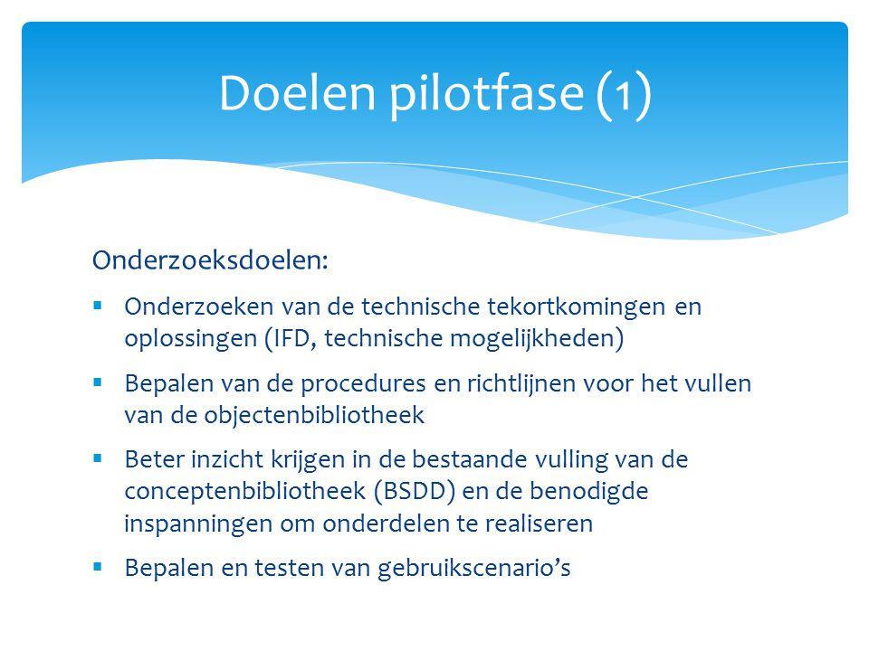 Onderzoeksdoelen:  Onderzoeken van de technische tekortkomingen en oplossingen (IFD, technische mogelijkheden)  Bepalen van de procedures en richtli