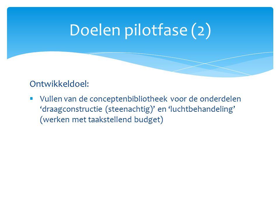 Ontwikkeldoel:  Vullen van de conceptenbibliotheek voor de onderdelen 'draagconstructie (steenachtig)' en 'luchtbehandeling' (werken met taakstellend