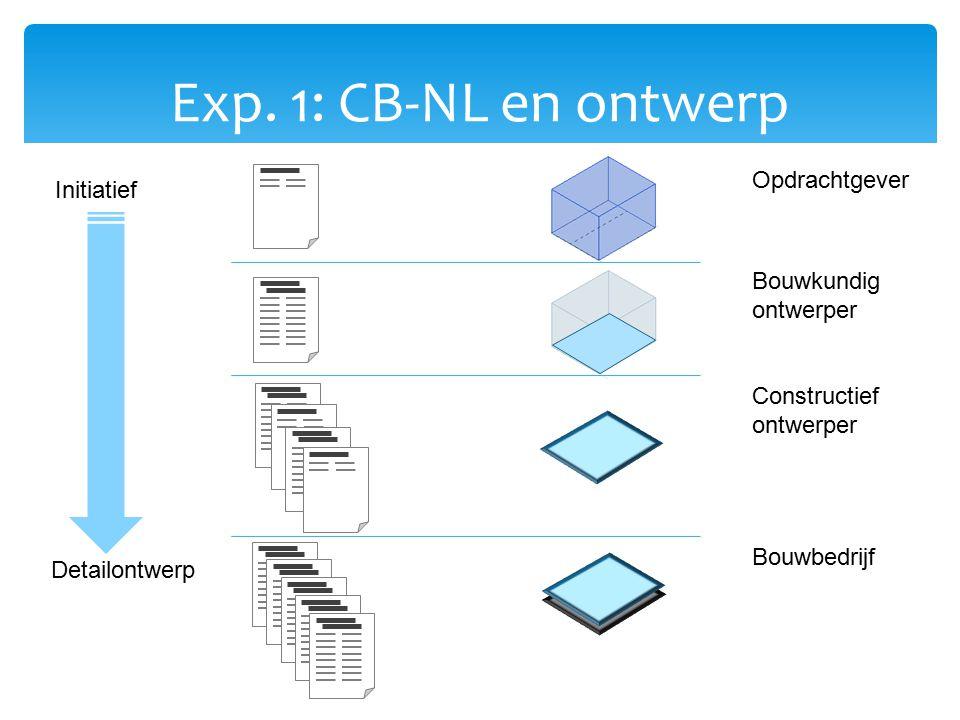 Exp. 1: CB-NL en ontwerp Initiatief Detailontwerp Opdrachtgever Bouwkundig ontwerper Constructief ontwerper Bouwbedrijf