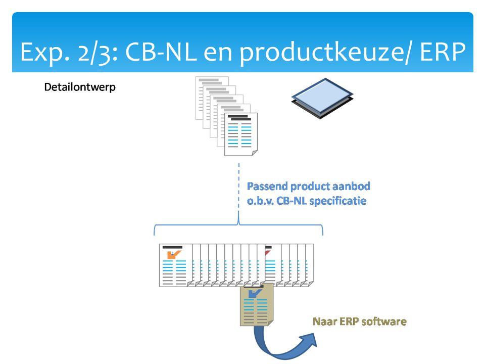 Exp. 2/3: CB-NL en productkeuze/ ERP