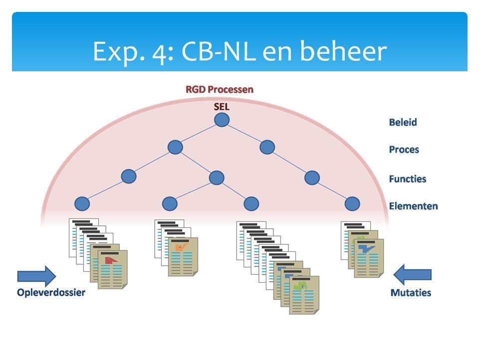Exp. 4: CB-NL en beheer