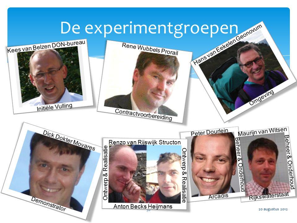 De experimentgroepen 20 augustus 201235 Kees van Belzen DON-bureau Initiële Vulling Rene Wubbels Prorail Contractvoorbereiding Hans van Eekelen Geonov