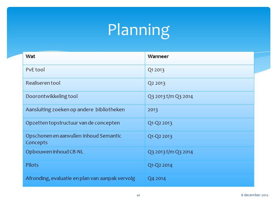 Planning 6 december 201241 WatWanneer PvE toolQ1 2013 Realiseren toolQ2 2013 Doorontwikkeling toolQ3 2013 t/m Q3 2014 Aansluiting zoeken op andere bib