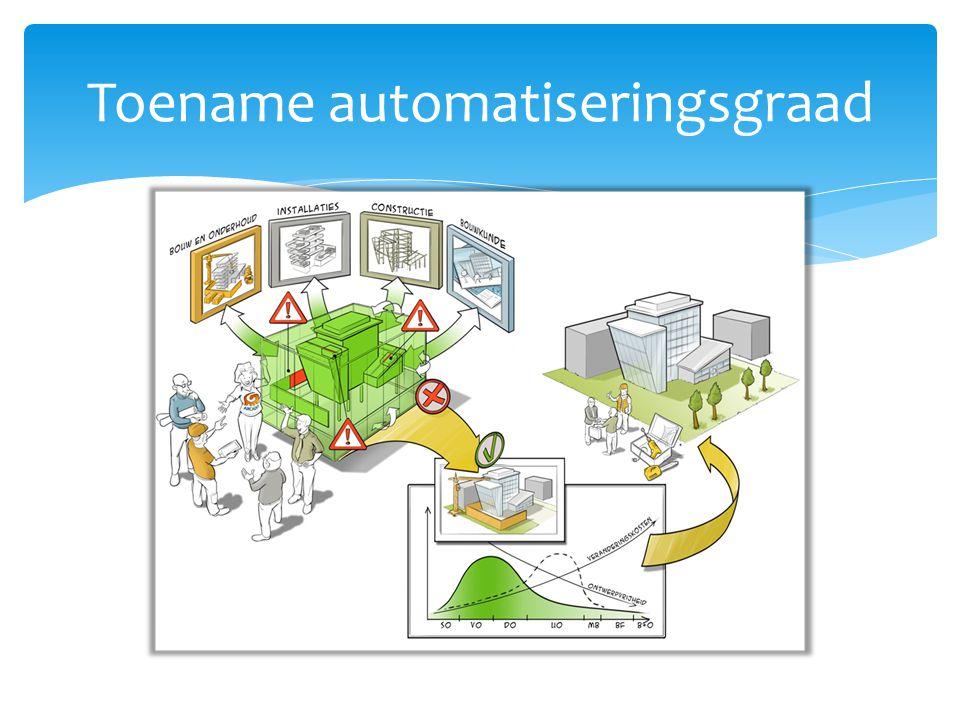 Waarom een CB-NL  Informatie uitwisseling  Ketenintegratie  Aansluiting producten  Automatisering  Efficiënter dan ieder voor zich  Leidt tot:  Minder faalkosten  Minder transactiekosten  Minder ontwikkelkosten 6 december 20127