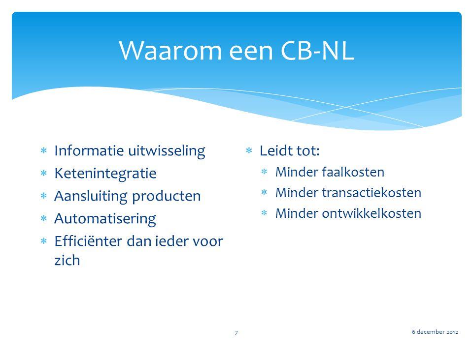 Waarom een CB-NL  Informatie uitwisseling  Ketenintegratie  Aansluiting producten  Automatisering  Efficiënter dan ieder voor zich  Leidt tot: 