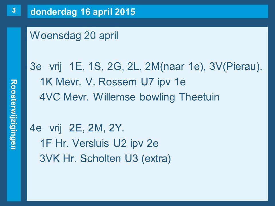 donderdag 16 april 2015 Roosterwijzigingen Woensdag 20 april 3evrij1E, 1S, 2G, 2L, 2M(naar 1e), 3V(Pierau). 1K Mevr. V. Rossem U7 ipv 1e 4VC Mevr. Wil