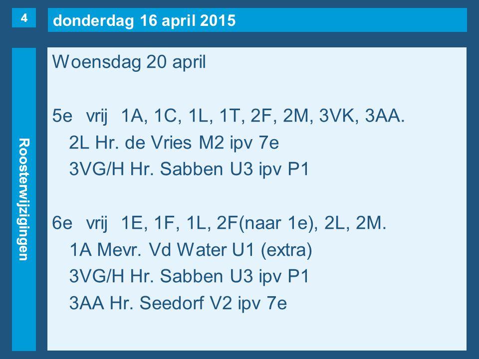donderdag 16 april 2015 Roosterwijzigingen Woensdag 20 april 5evrij1A, 1C, 1L, 1T, 2F, 2M, 3VK, 3AA. 2L Hr. de Vries M2 ipv 7e 3VG/H Hr. Sabben U3 ipv