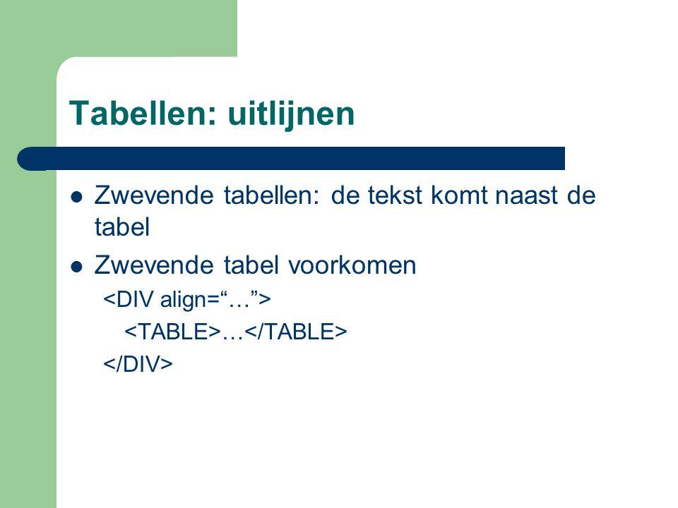 Tabellen: uitlijnen Zwevende tabellen: de tekst komt naast de tabel Zwevende tabel voorkomen …