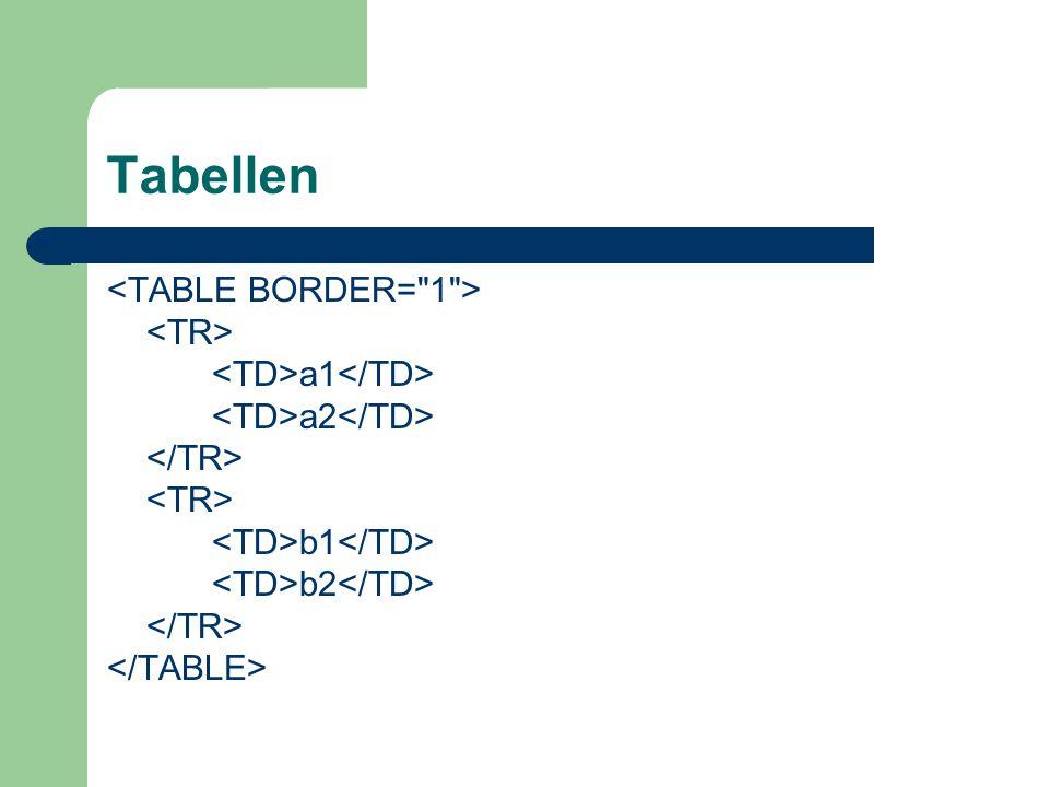 Tabellen a1 a2 b1 b2
