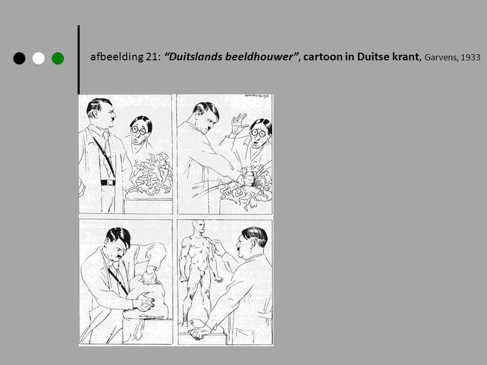 """afbeelding 21: """"Duitslands beeldhouwer"""", cartoon in Duitse krant, Garvens, 1933"""