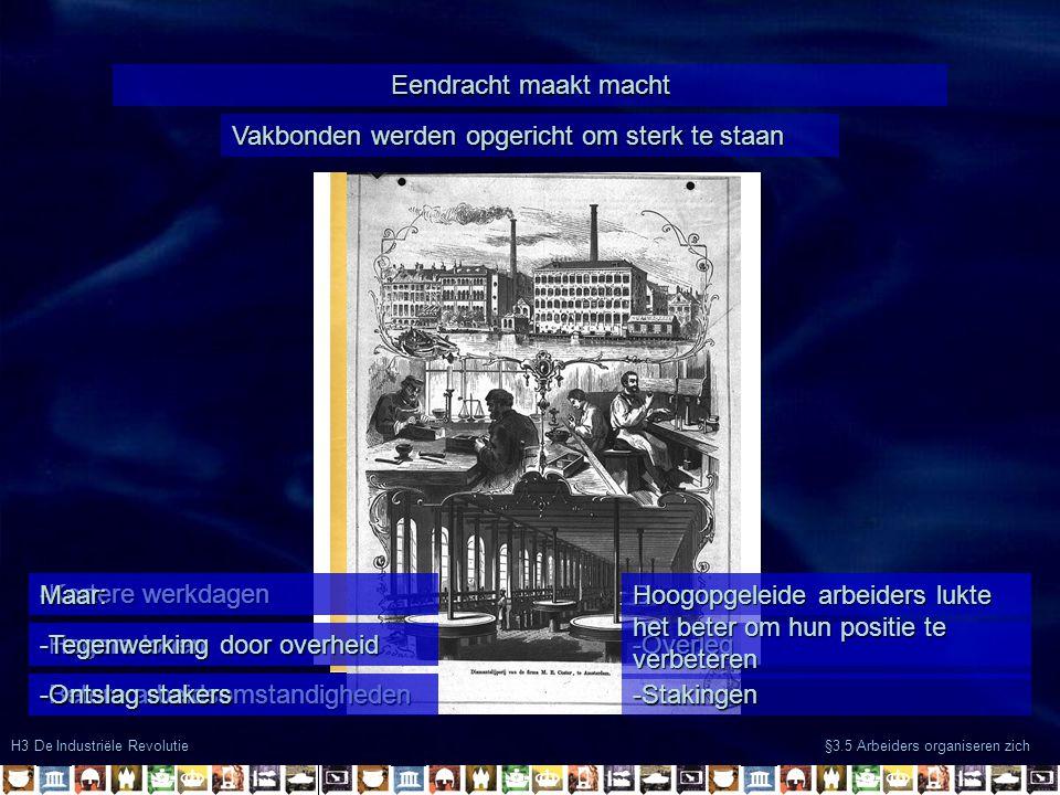 H3 De Industriële Revolutie §3.5 Arbeiders organiseren zich Eendracht maakt macht Vakbonden werden opgericht om sterk te staan -Kortere werkdagen -Hog