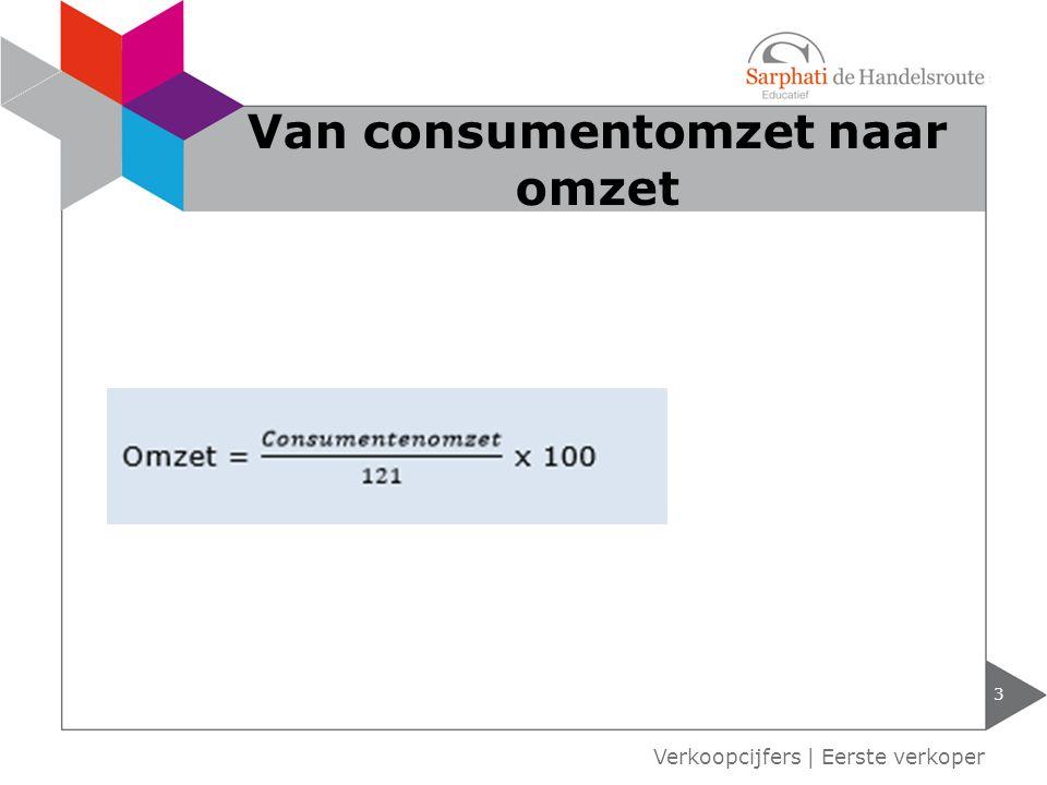 3 Verkoopcijfers | Eerste verkoper Van consumentomzet naar omzet
