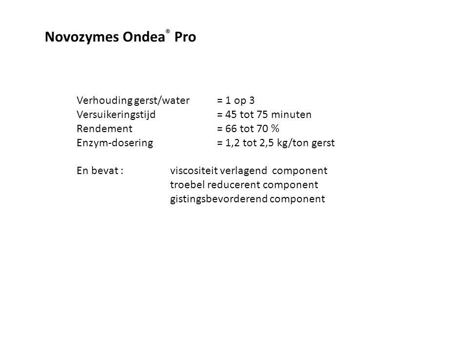 Novozymes Ondea ® Pro Verhouding gerst/water = 1 op 3 Versuikeringstijd= 45 tot 75 minuten Rendement = 66 tot 70 % Enzym-dosering= 1,2 tot 2,5 kg/ton