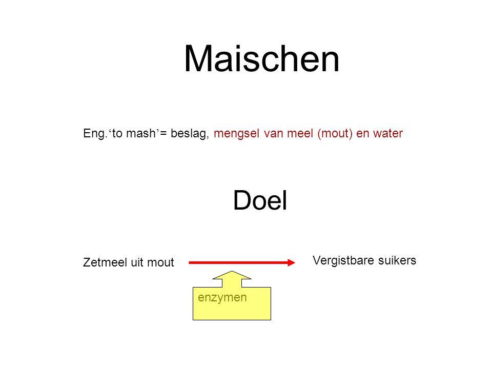 Maischen Eng. ' to mash ' = beslag, mengsel van meel (mout) en water Doel Zetmeel uit mout Vergistbare suikers enzymen