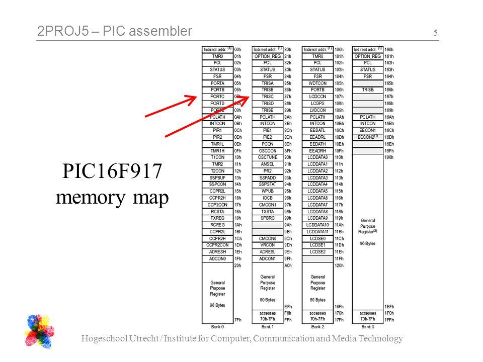 2PROJ5 – PIC assembler Hogeschool Utrecht / Institute for Computer, Communication and Media Technology 6 read-modify-write : IO pin