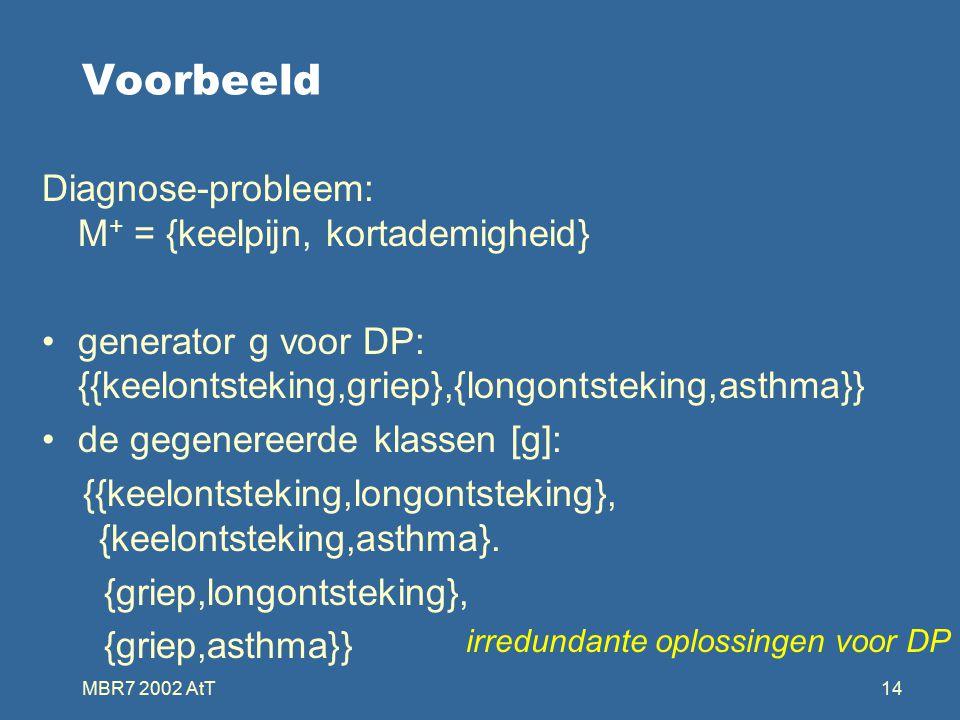 MBR7 2002 AtT14 Voorbeeld Diagnose-probleem: M + = {keelpijn, kortademigheid} generator g voor DP: {{keelontsteking,griep},{longontsteking,asthma}} de gegenereerde klassen [g]: {{keelontsteking,longontsteking}, {keelontsteking,asthma}.