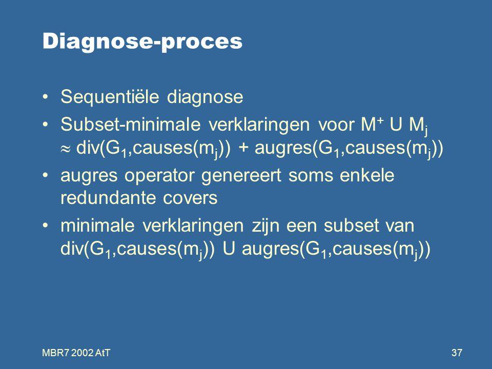 MBR7 2002 AtT37 Diagnose-proces Sequentiële diagnose Subset-minimale verklaringen voor M + U M j  div(G 1,causes(m j )) + augres(G 1,causes(m j )) augres operator genereert soms enkele redundante covers minimale verklaringen zijn een subset van div(G 1,causes(m j )) U augres(G 1,causes(m j ))