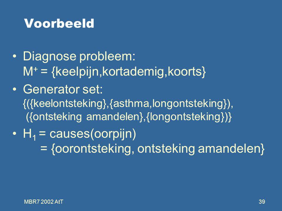 MBR7 2002 AtT39 Voorbeeld Diagnose probleem: M + = {keelpijn,kortademig,koorts} Generator set: {({keelontsteking},{asthma,longontsteking}), ({ontsteking amandelen},{longontsteking})} H 1 = causes(oorpijn) = {oorontsteking, ontsteking amandelen}
