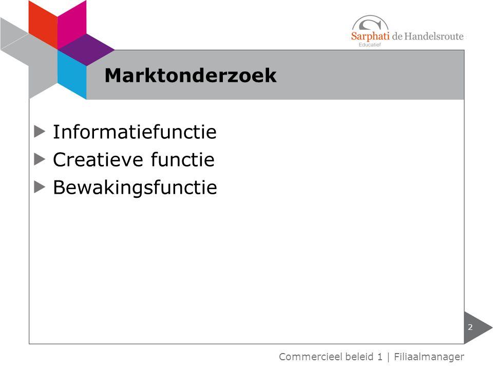 Informatiefunctie Creatieve functie Bewakingsfunctie 2 Commercieel beleid 1 | Filiaalmanager Marktonderzoek