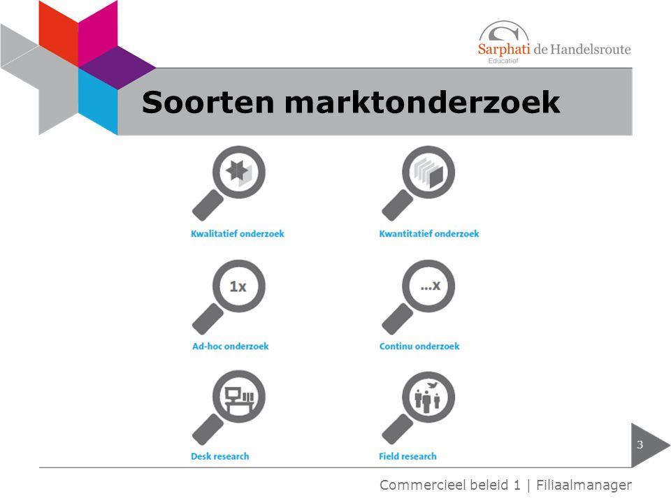 Soorten marktonderzoek 3 Commercieel beleid 1 | Filiaalmanager
