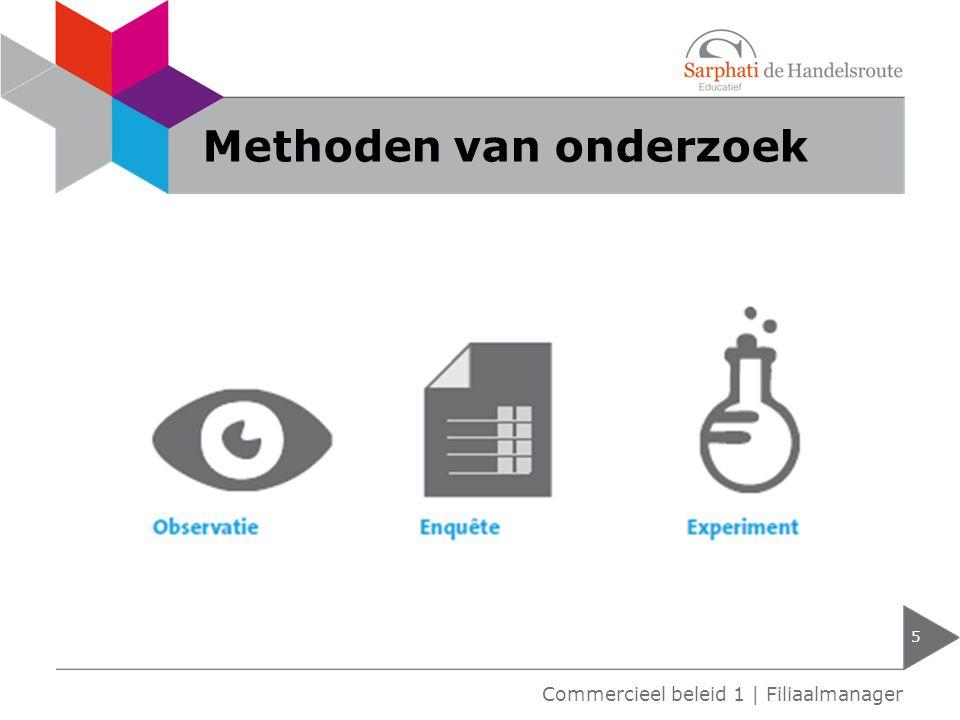 Methoden van onderzoek 5 Commercieel beleid 1 | Filiaalmanager