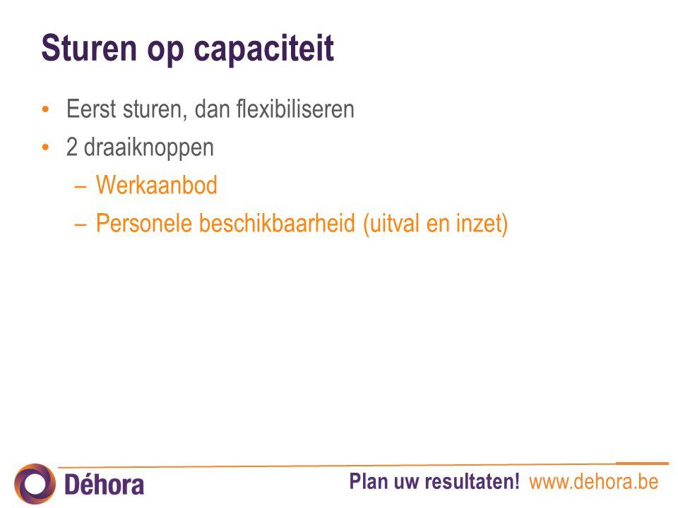 Plan uw resultaten! www.dehora.be Sturen op capaciteit Eerst sturen, dan flexibiliseren 2 draaiknoppen –Werkaanbod –Personele beschikbaarheid (uitval