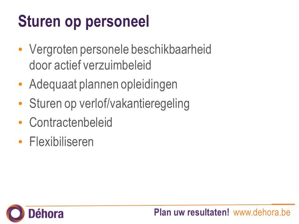 Plan uw resultaten! www.dehora.be Sturen op personeel Vergroten personele beschikbaarheid door actief verzuimbeleid Adequaat plannen opleidingen Sture