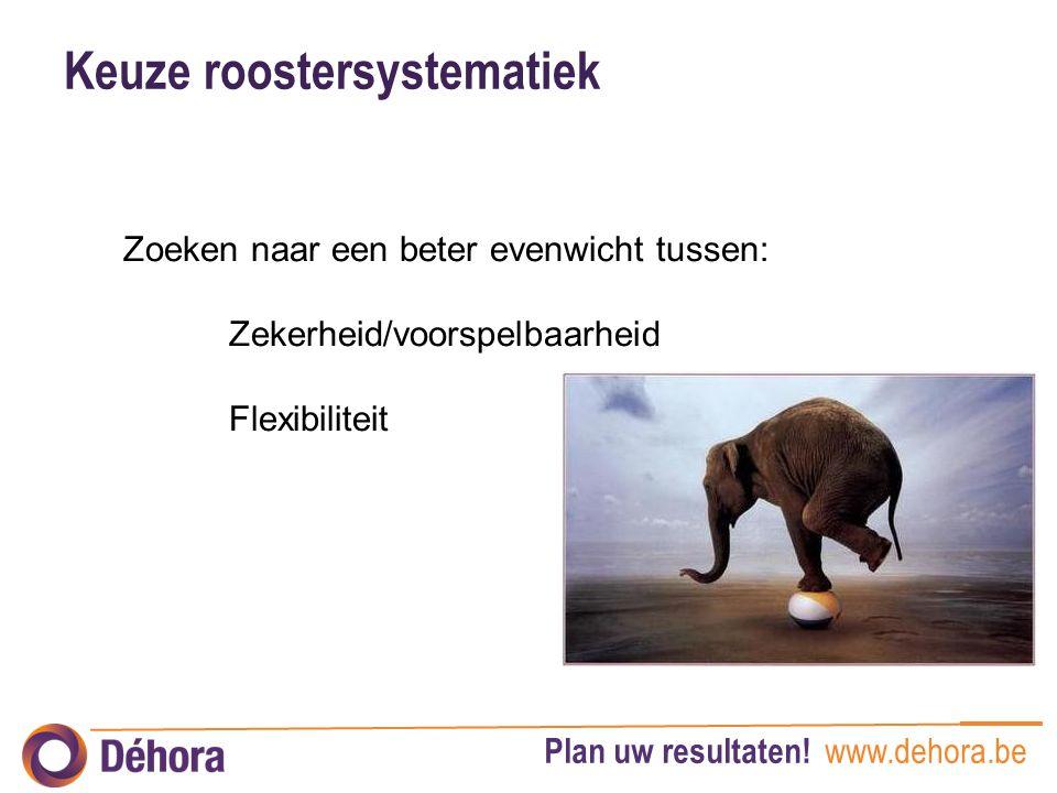 Plan uw resultaten! www.dehora.be Keuze roostersystematiek Zoeken naar een beter evenwicht tussen: Zekerheid/voorspelbaarheid Flexibiliteit